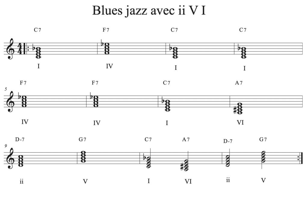 Accords blues/jazz facile au piano