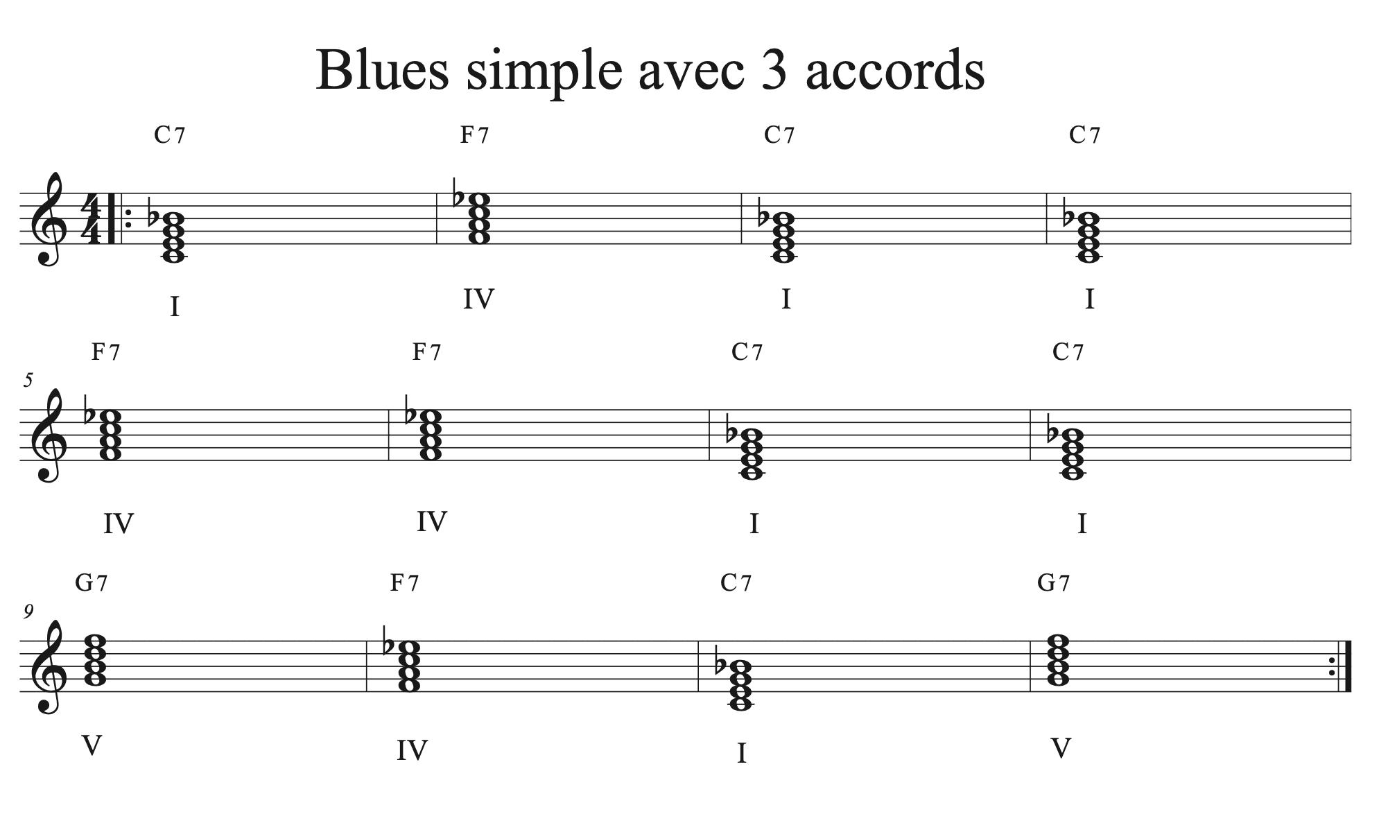 Accords blues facile au piano