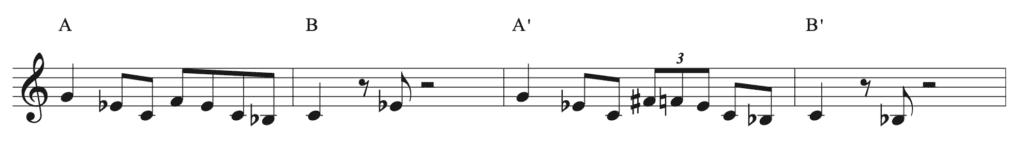 Un exemple de riff en 4 mesure